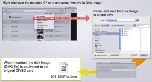Create Disk Image Archive.jpg